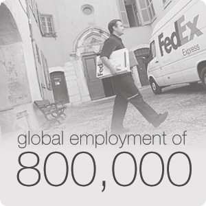 global employment of 800,000